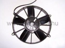 Axiál ventillátorok